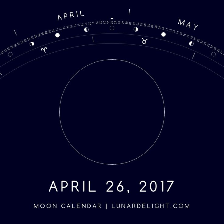 Wednesday, April 26 @ 12:18 GMT  New Moon  Next Full Moon: Wednesday, May 10 @ 21:43 GMT Next New Moon: Wednesday, April 26 @ 12:18 GMT
