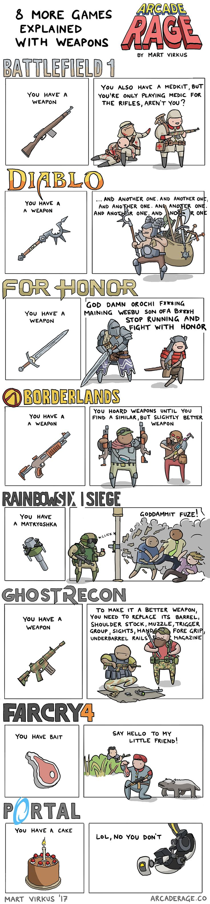 "Here's part 2 of ""Game Mechanics Explained with Weapons"":"