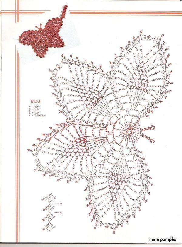 Borboleta De Croche 30 Ideias Com Grafico Com Imagens