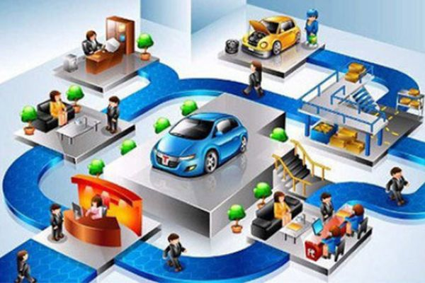China's auto aftermarket services should be people-oriented. - http://www.gp-turbo.com/china-auto-aftermarket/