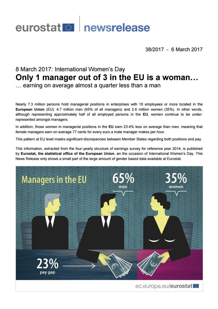 Only 1 manager out of 3 in the EU is a woman…