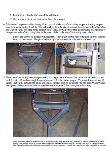 DIY Log Splitter Plans, Firewood Processor Plans, Hydraulic Chainsaw Plans & other related firewood machine plans. Simple & easy-to-read. Email support.