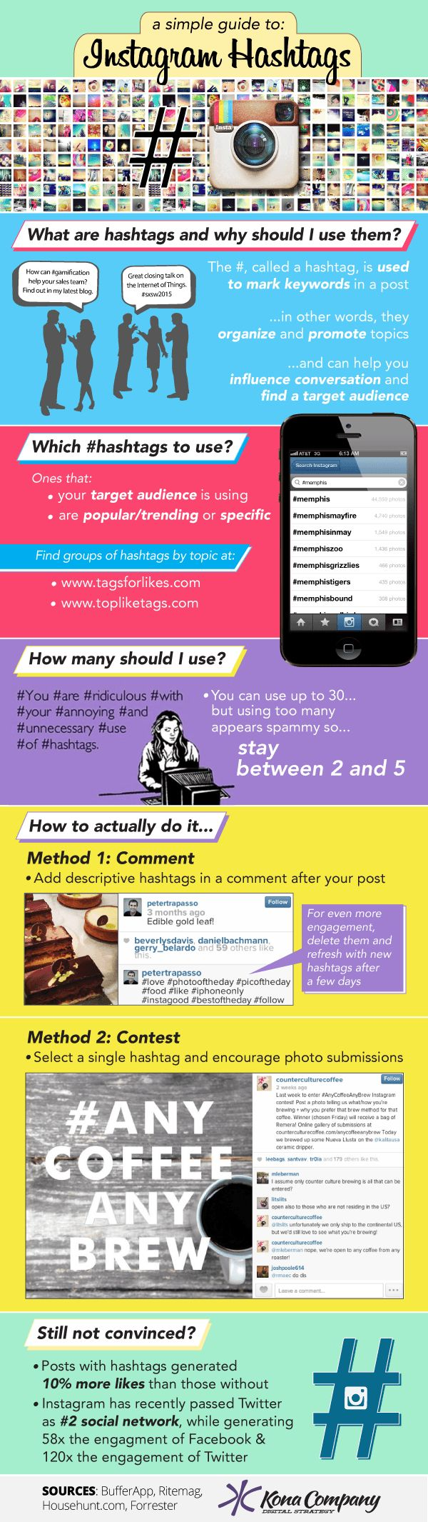 A Simple Guide to Instagram Hashtags