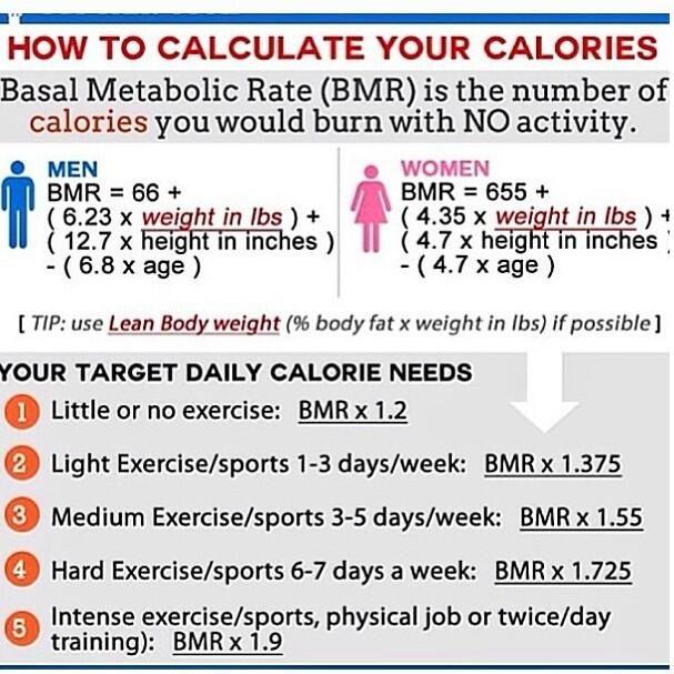 Nu trebuie să fii o mare corporație pentru a avea un mare metabolism