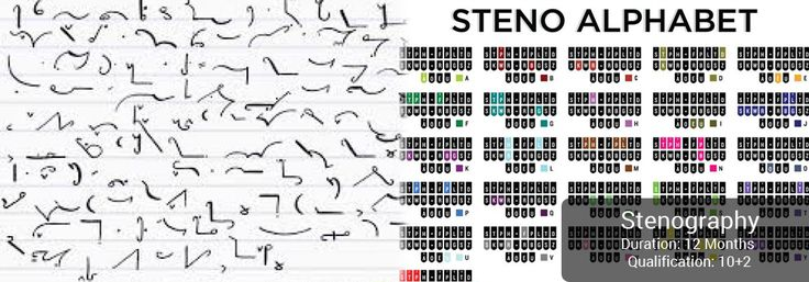 There is no briefer way of expressing than #stenography http://goo.gl/11ke5I #shorthand