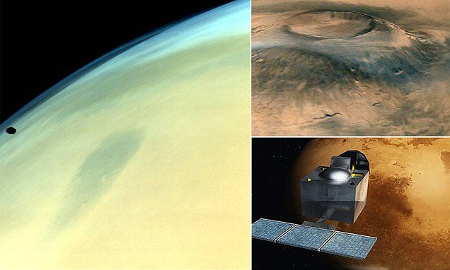 Indian Mars spacecraft snaps breathtaking images of the red planet - Daily Mail UK