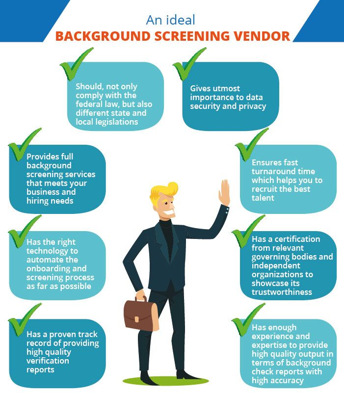 Once you have decided to conduct #background_check of your #employees, getting started can be a daunting task.