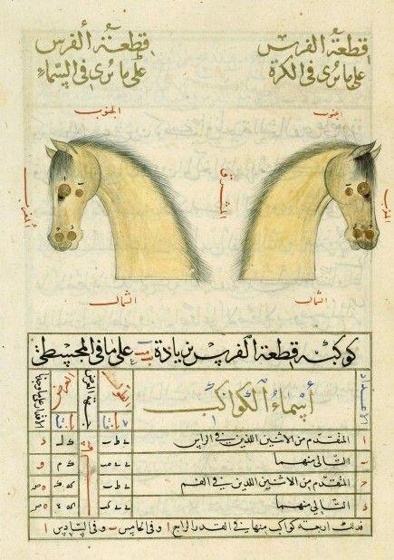 Arab manuscript, ca. 1440