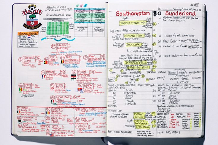 soccer-commentary-notebook-2015-03