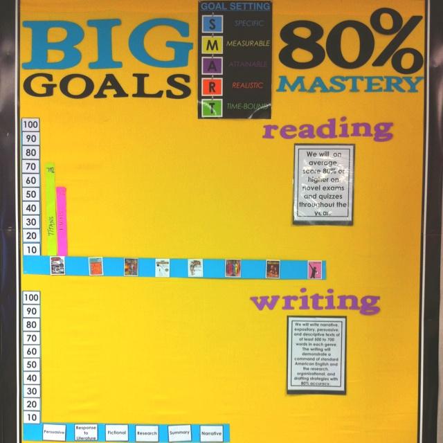 Big Goals Bulletin Board