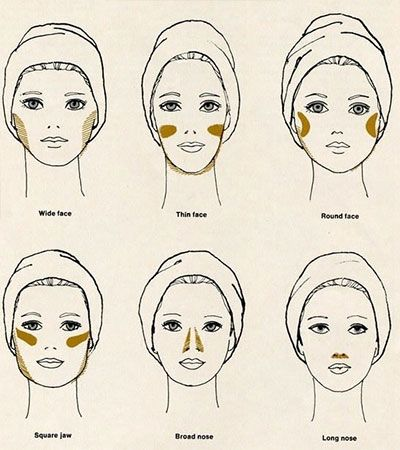 FASHION CHeat Sheet HAIRSTYLES FOR FACE SHAPES | Contouring Highlighting Hacks, Tips, Tricks, Pictures; How To | Teen ...