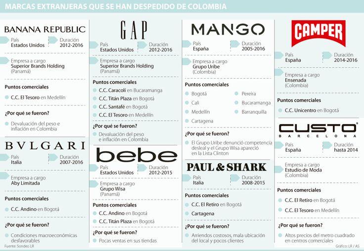 Los cinco pecados que despacharon a marcas de moda extranjeras