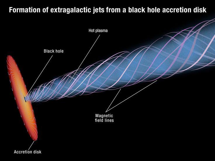 black hole accretion disk interstellar - photo #8