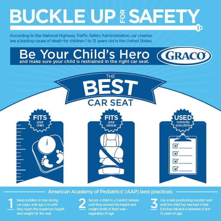 21 best Safety...It\'s in the Details images on Pinterest | Car seat ...