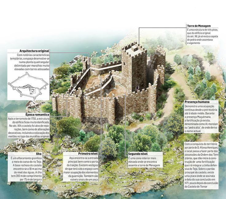 Almoural Castle, Portugal, Birds eye illustration