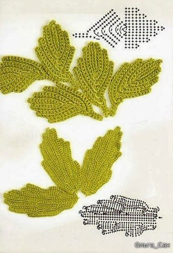 Crochet: Irish Lace Leaf Diagram