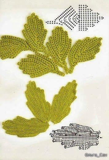 Crochet: Irish Lace Leaf Diagram