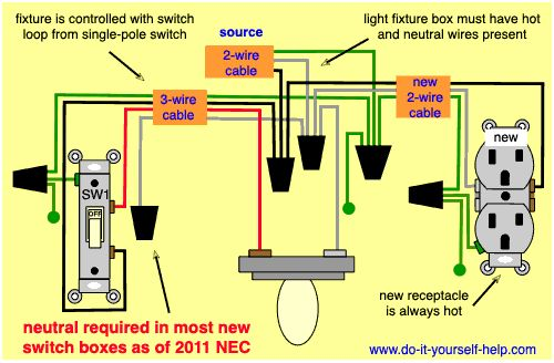 Wiring Diagram To Add A New Outlet Off A Light Fixture In 2019