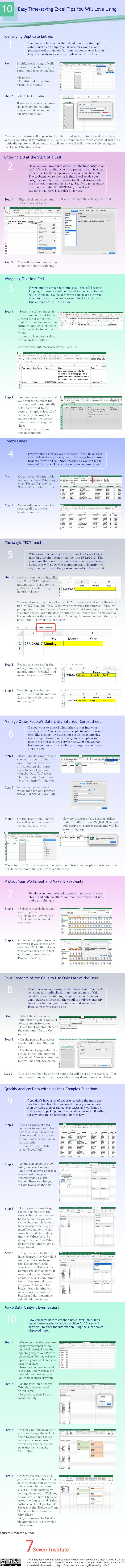 10 Easy Time Saving Excel Tips You Will Love Using | Seven Institute