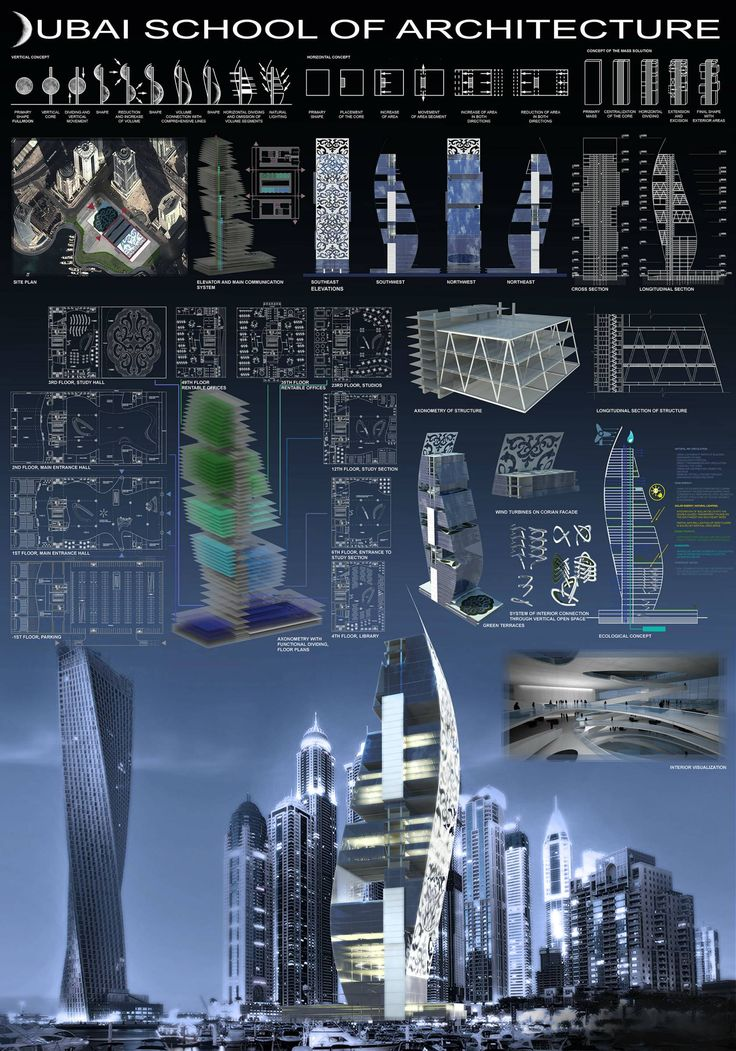 Dubai School of Architecture| Zuzana Keruľová