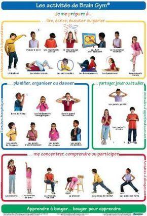 La méthode Brain Gym est basée sur un ensemble de mouvements simples et ludiques. Ils peuvent être pratiqués par tous et ont pour objectif d'optimiser les apprentisages, comme l'écriture.