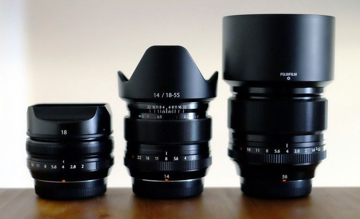 7 Questions to Help You Choose the Best Lens For Any Situation