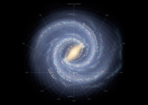 10 Facts About the Milky Way by MATT WILLIAMS on DECEMBER 3, 2014 This annotated artist's conception illustrates our current understanding of the structure of the Milky Way galaxy. Image Credit: NASA
