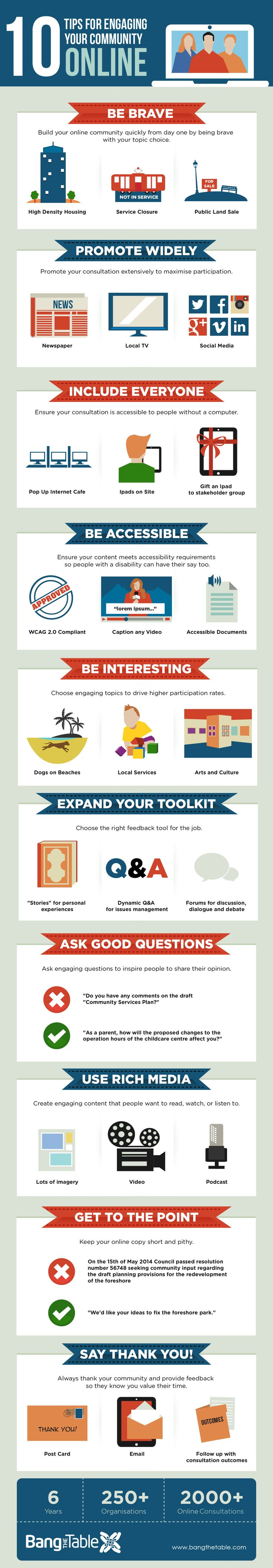 Ten tips for online citizen participation – an Infographic - Via Bang the Table