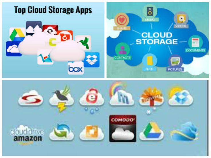 #free_file_storage services are best for keeping your data online with great secure management for large back up files.Learn more via http://www.thecloudreviews.net/2014/05/drop-dropbox-here-are-some-alternatives.html