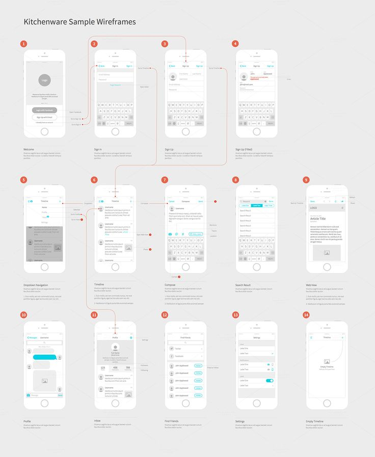 Kitchenware wireframe kit provides every elements you need for creating professional and elegant iOS wireframes. - Elegant design. The design of Kitchenware is clean and beautiful with
