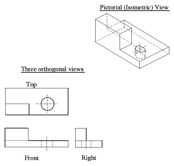 isometric drawing TOP VIEW   Isometric (pictorial ) view vs. orthogonal projection Alignment of ...