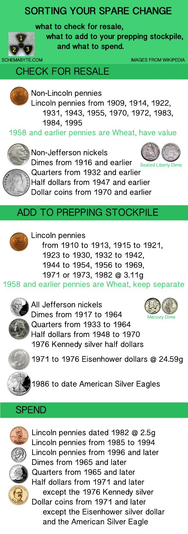 Handling your change. Each year, the United States Mint makes between 14 billion and 20 billion circulating coins.