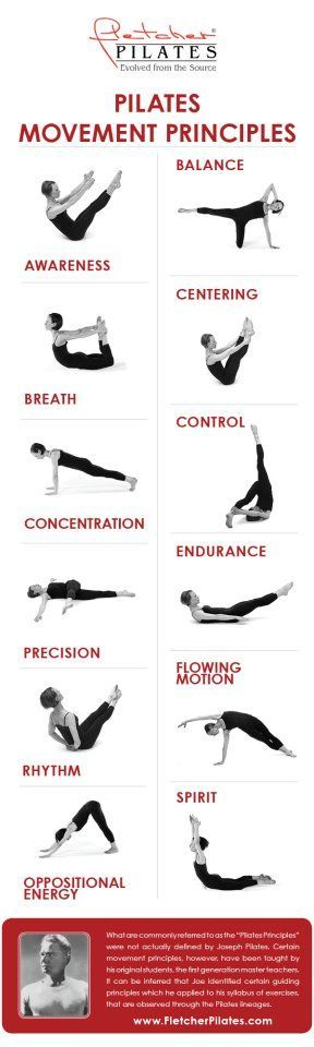 Buen diagrama de Pilates