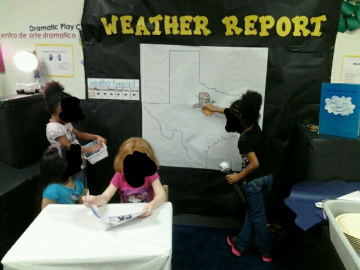 Dramatic Play Weather Station Classroom Decoration