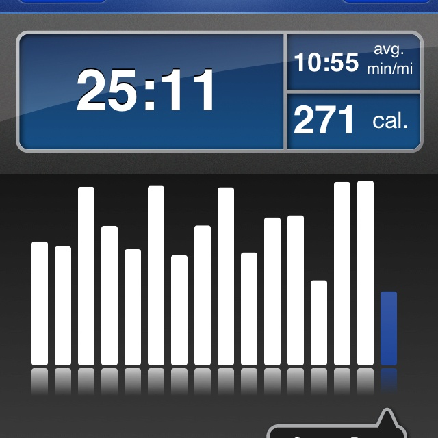 Got my run on today with RunKeeper.,