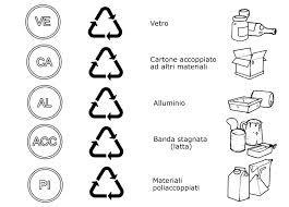 raccolta differenziata simboli significato - Cerca con Google