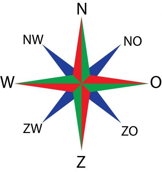 Kompas - Windroos 8 windrichtingen