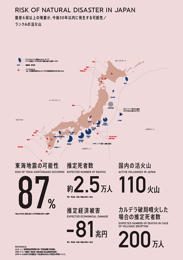 nosigner-eisuke-tachikawa-social-innovation-design-exhibition_005
