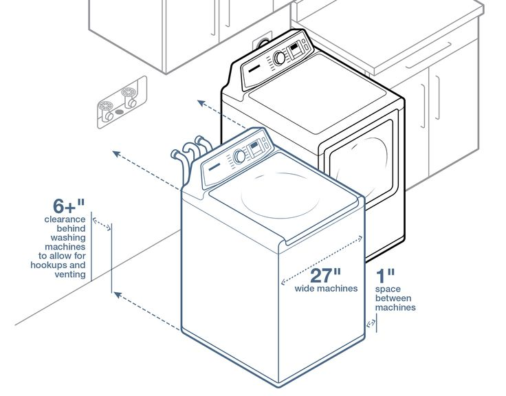 Best 25+ Stackable washer dryer dimensions ideas on
