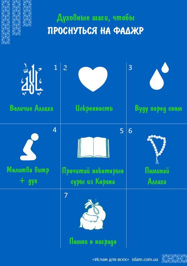 Календарь стрижек на январь 2015 в украине