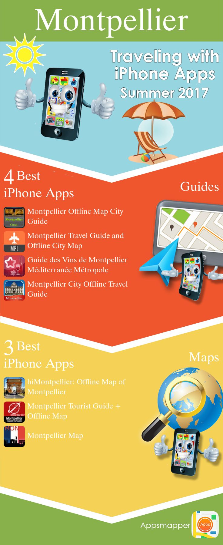 Montpellier iPhone apps: Travel Guides, Maps, Transportation, Biking, Museums, Parking, Sport and apps for Students.