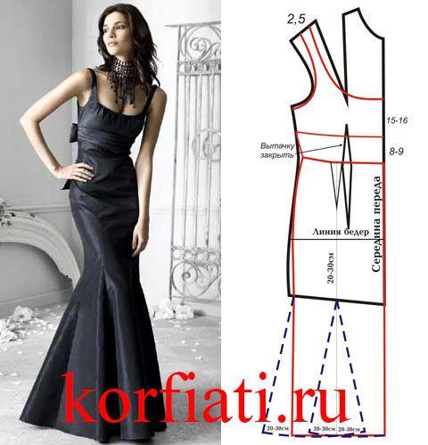 Научу шить платье