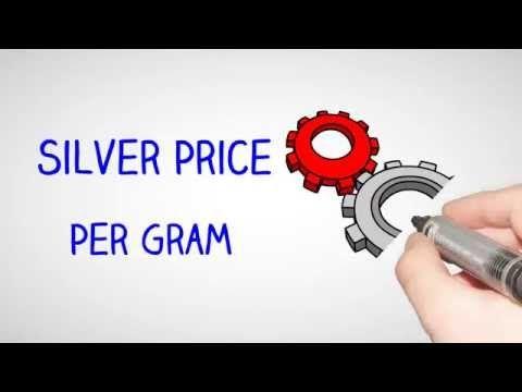 Silver Price Per Gram