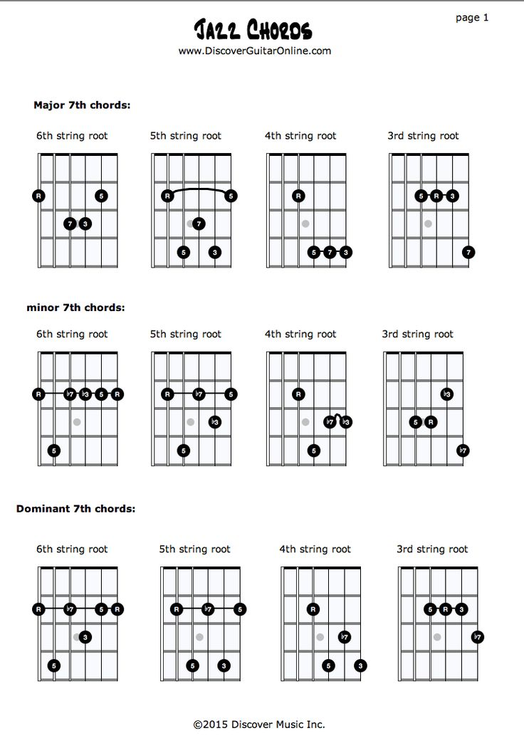 57 Best Guitar Chord Chart Images On Pinterest Guitars Guitar