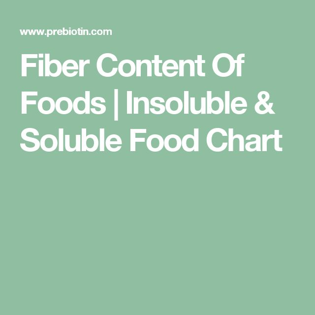 Fiber Content Of Foods | Insoluble & Soluble Food Chart