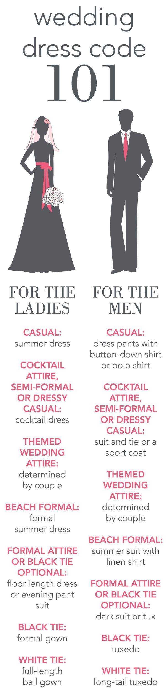 Wedding Invitations Dress Code Design
