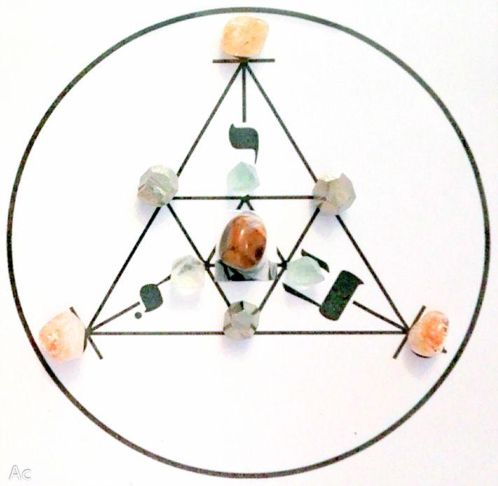 En este mandala he incluido cuatro de los cristales de los que se dice que son adecuados para atraer la abundancia a la vida:fluoritaen los vértices del triángulo pequeño, piritaen el mediano y ...