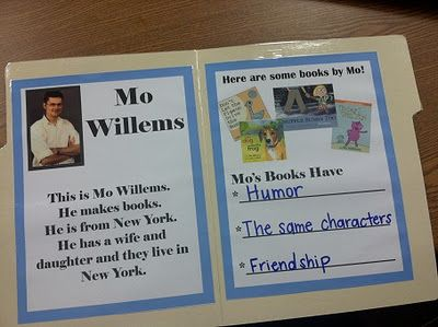 LOVE this idea. Author information in laminated files folder. Display with author's books or on shelf?