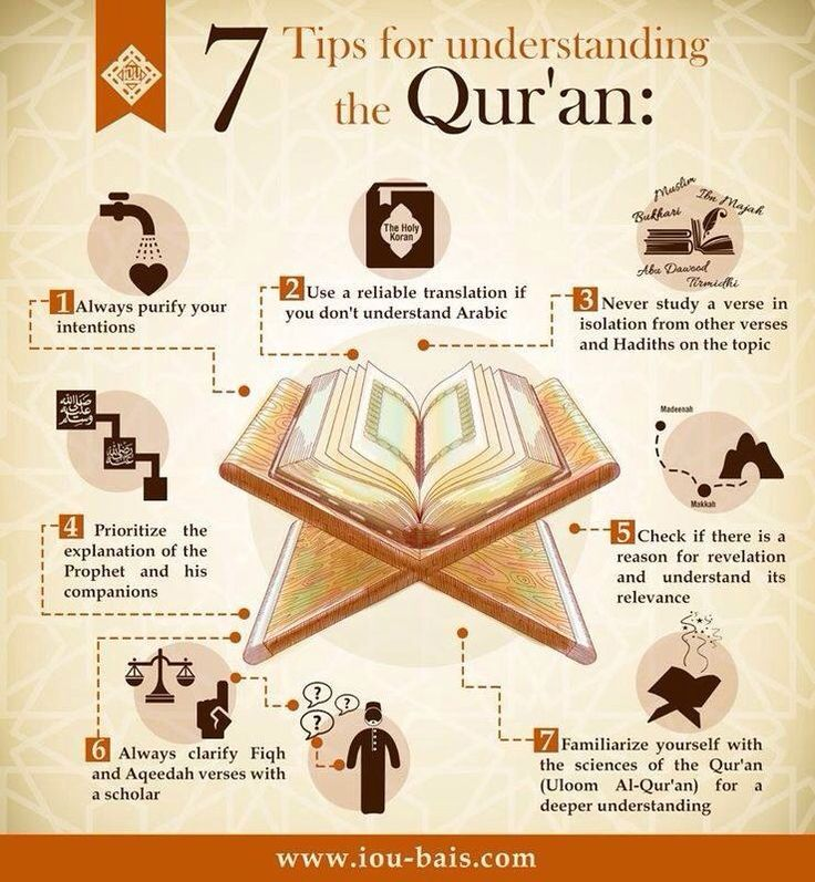 "akhiisa: "" 7 tips for understanding the Qur'an. """