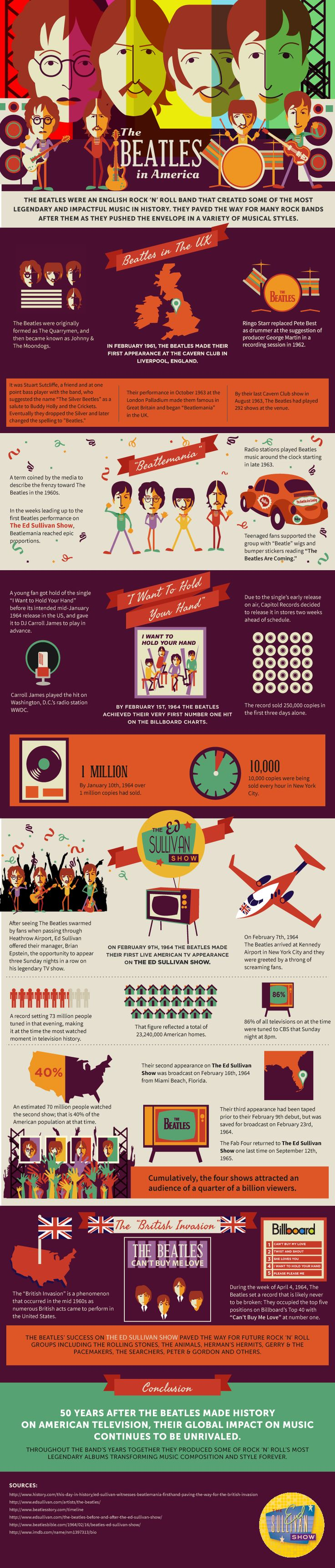The Beatles 50th anniversary of their legendary U.S. television debut on The Ed Sullivan Show is coming up on Feb. 9th. To commemorate their anniversary, we have created this infographic of The Beatles in America.